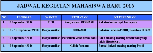 jadwal kegiatan mahasiswa baru 2016